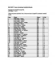 2013 SUNY Canton Invitational Individual Results Partridge Run