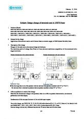 Design change of terminal used in 250FH fuses