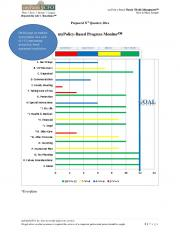 myPolicy-Based Progress Monitor