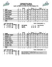 Volleyball Box Score 2004 FGCU Volleyball Lynn vs